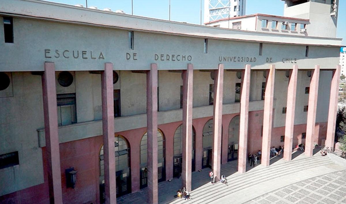 Facultad de Derecho Uchile